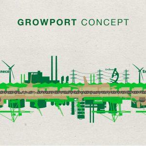 growport concept