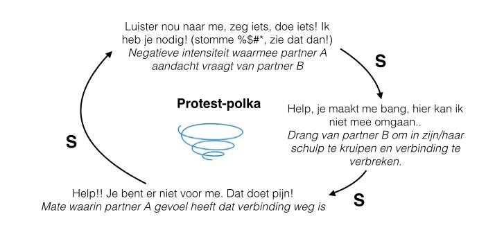 Protest-polka
